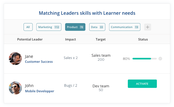 Leaders recruitment interface